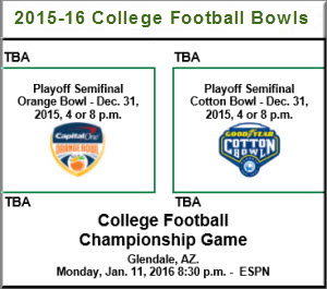 2015 Football Bowl Schedule